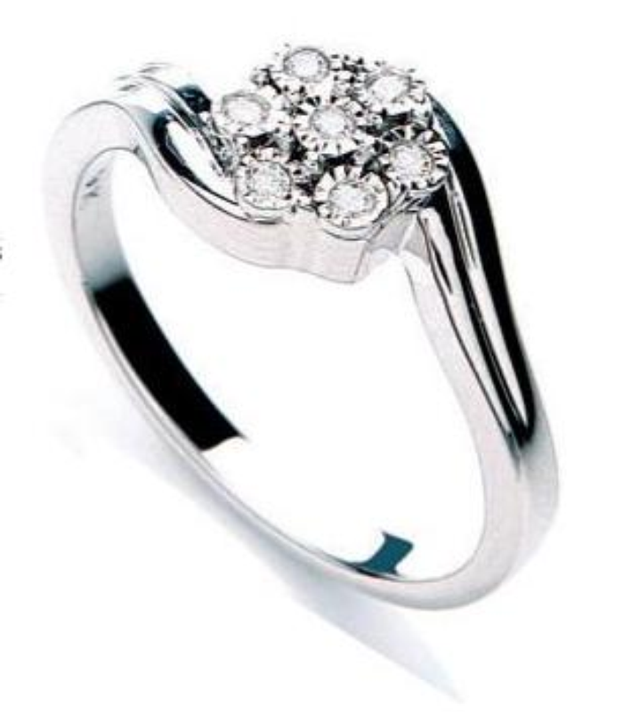 How to choose the best stone on a budget for your for How to choose a wedding ring