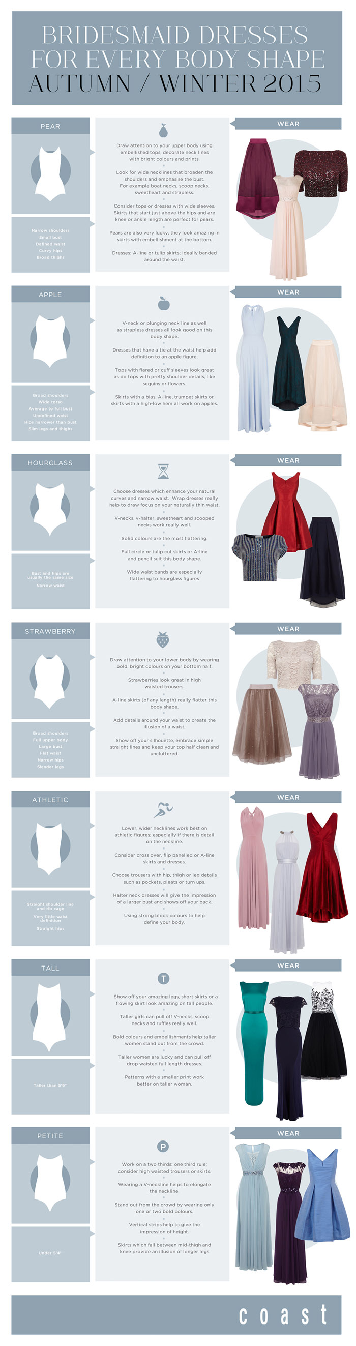 The bridesmaid dress guide for every body shape bridesmaid dresses infographic ombrellifo Images