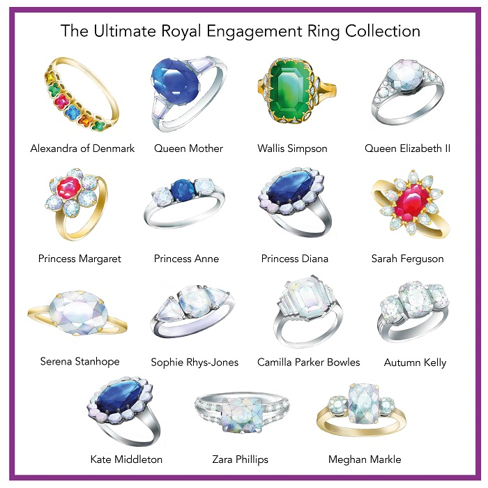 The Fascinating Facts Behind 14 Royal Engagement Rings