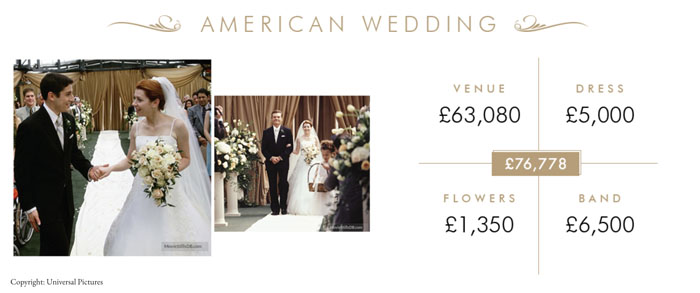 the-true-cost-of-movie-weddings-2