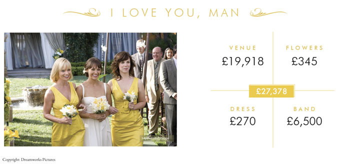 the-true-cost-of-movie-weddings-4
