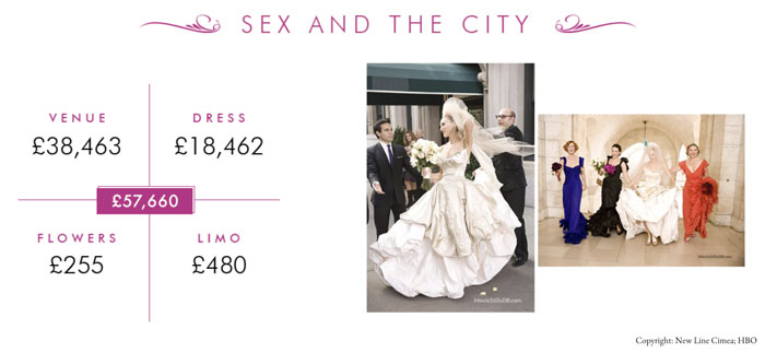 the-true-cost-of-movie-weddings-8