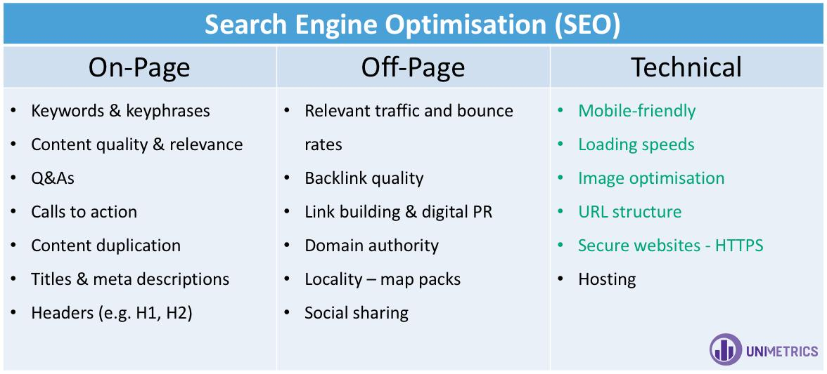 a-guide-to-search-engine-optimisation-seo-7
